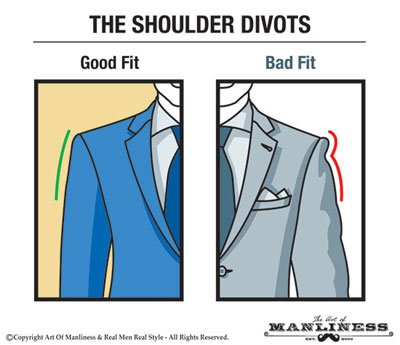 A Grooms Guide To Finding The Right Suit via TheELD.com